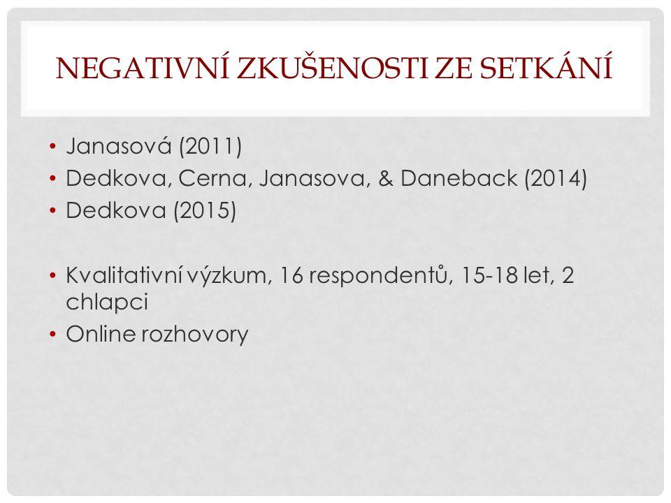NEGATIVNÍ ZKUŠENOSTI ZE SETKÁNÍ Janasová (2011) Dedkova, Cerna, Janasova, & Daneback (2014) Dedkova (2015) Kvalitativní výzkum, 16 respondentů, 15-18 let, 2 chlapci Online rozhovory