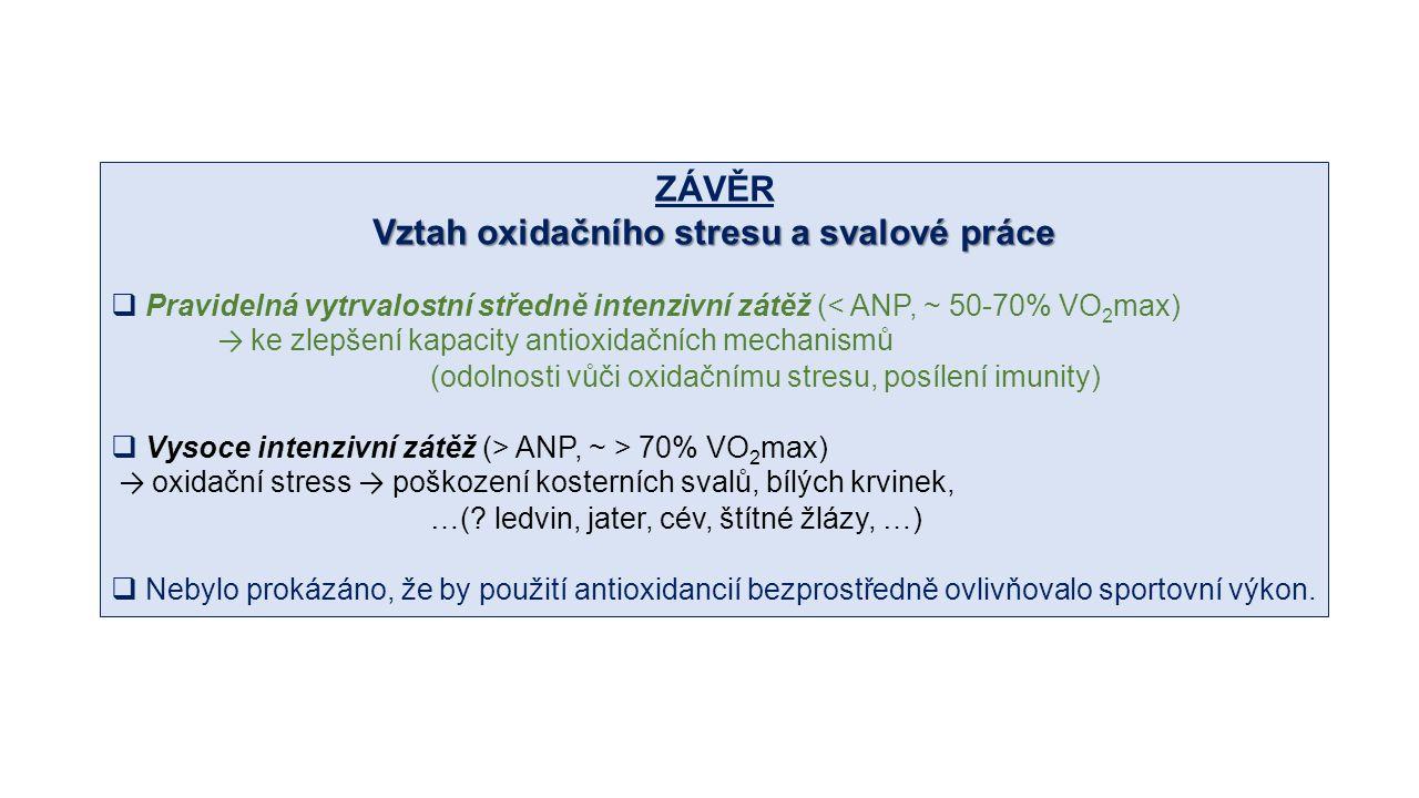 ZÁVĚR Vztah oxidačního stresu a svalové práce  Pravidelná vytrvalostní středně intenzivní zátěž (< ANP, ~ 50-70% VO 2 max) → ke zlepšení kapacity antioxidačních mechanismů (odolnosti vůči oxidačnímu stresu, posílení imunity)  Vysoce intenzivní zátěž (> ANP, ~ > 70% VO 2 max) → oxidační stress → poškození kosterních svalů, bílých krvinek, …(.