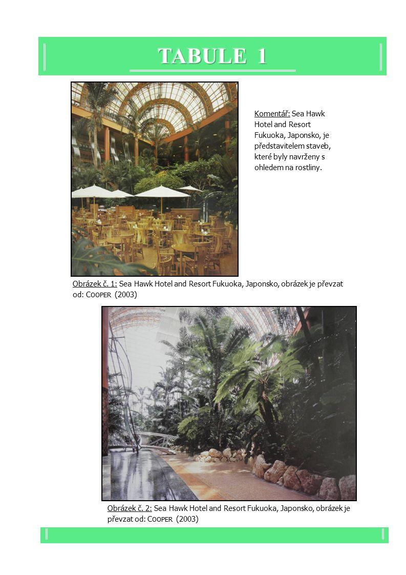 Obrázek č.28: Přesazování rostlin v zemitém substrátu 5, obrázek je převzat z: H ESSAYON (1996).