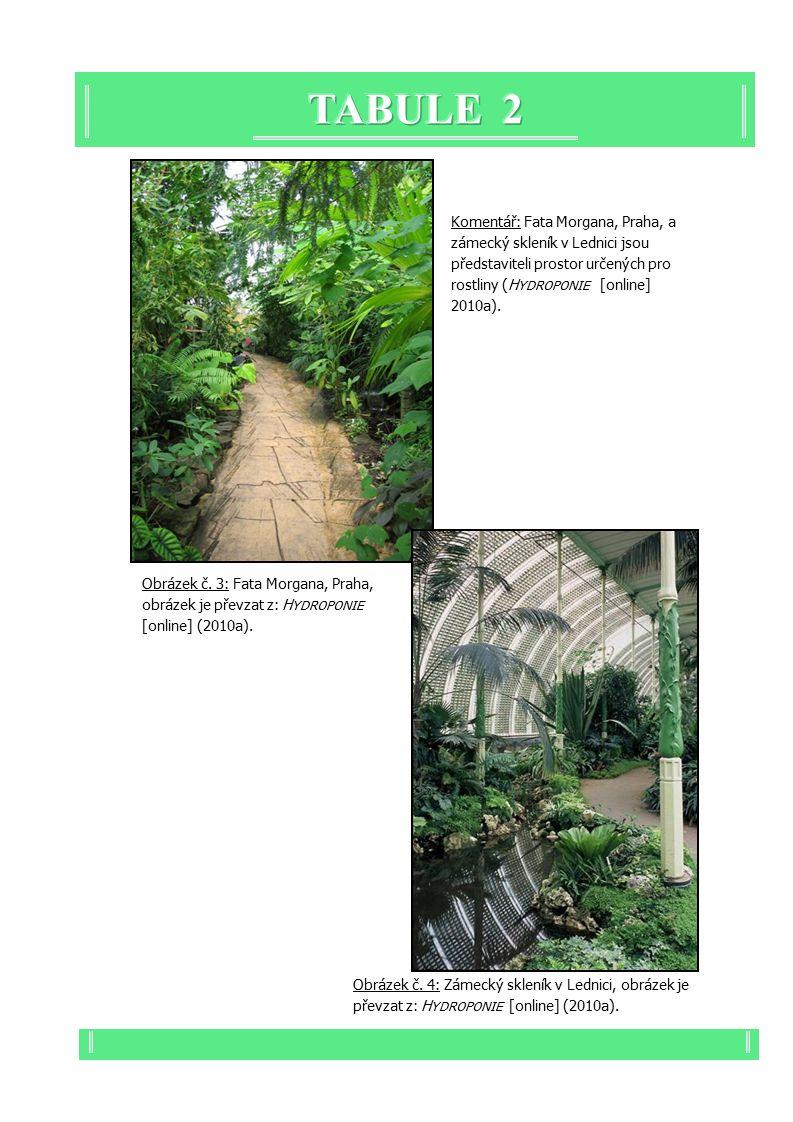 Obrázek č. 4: Zámecký skleník v Lednici, obrázek je převzat z: H YDROPONIE [online] (2010a).