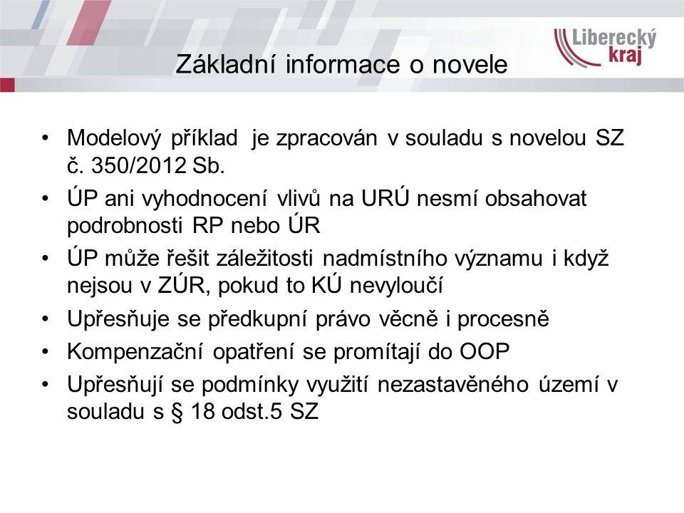 Základní informace o novele Modelový příklad je zpracován v souladu s novelou SZ č.
