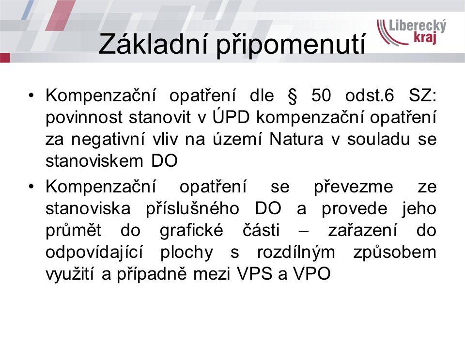 Základní připomenutí Kompenzační opatření dle § 50 odst.6 SZ: povinnost stanovit v ÚPD kompenzační opatření za negativní vliv na území Natura v souladu se stanoviskem DO Kompenzační opatření se převezme ze stanoviska příslušného DO a provede jeho průmět do grafické části – zařazení do odpovídající plochy s rozdílným způsobem využití a případně mezi VPS a VPO