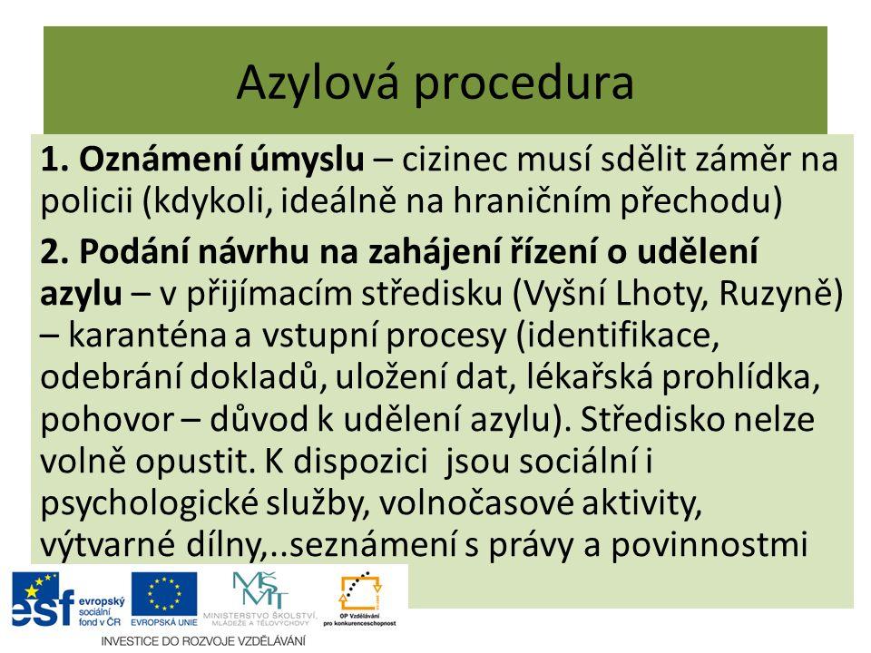 Azylová procedura 1.