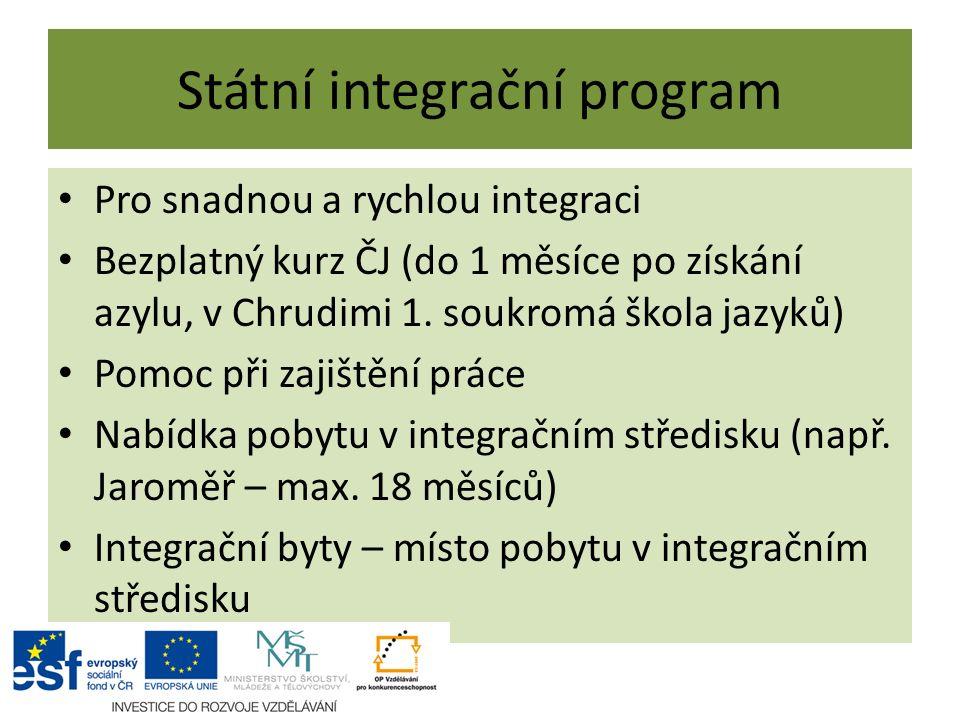 Státní integrační program Pro snadnou a rychlou integraci Bezplatný kurz ČJ (do 1 měsíce po získání azylu, v Chrudimi 1.