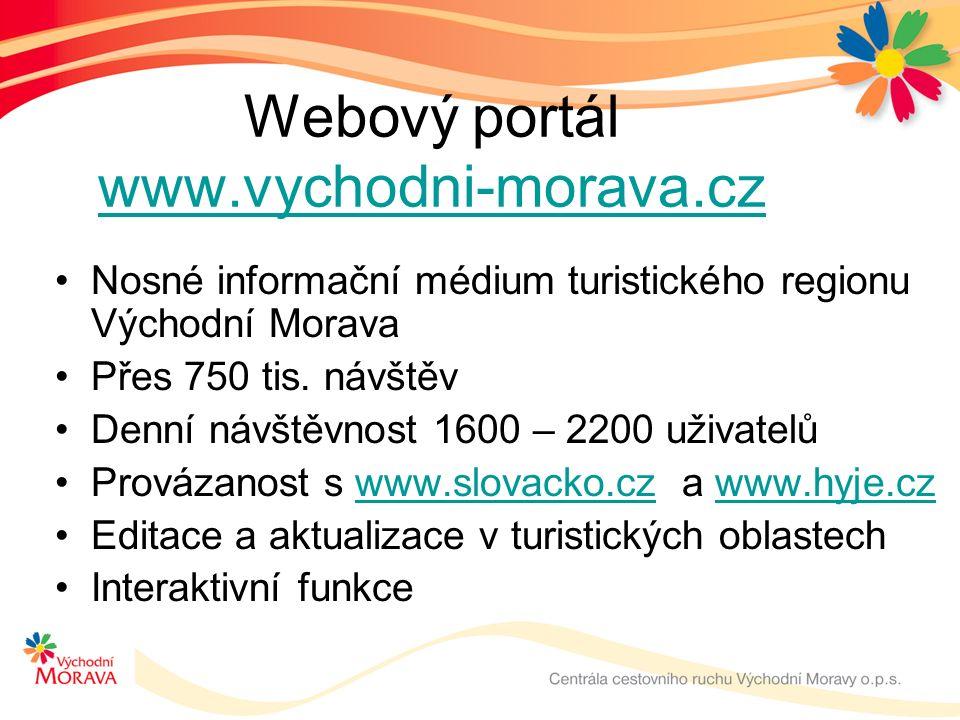 Webový portál www.vychodni-morava.cz www.vychodni-morava.cz Nosné informační médium turistického regionu Východní Morava Přes 750 tis.