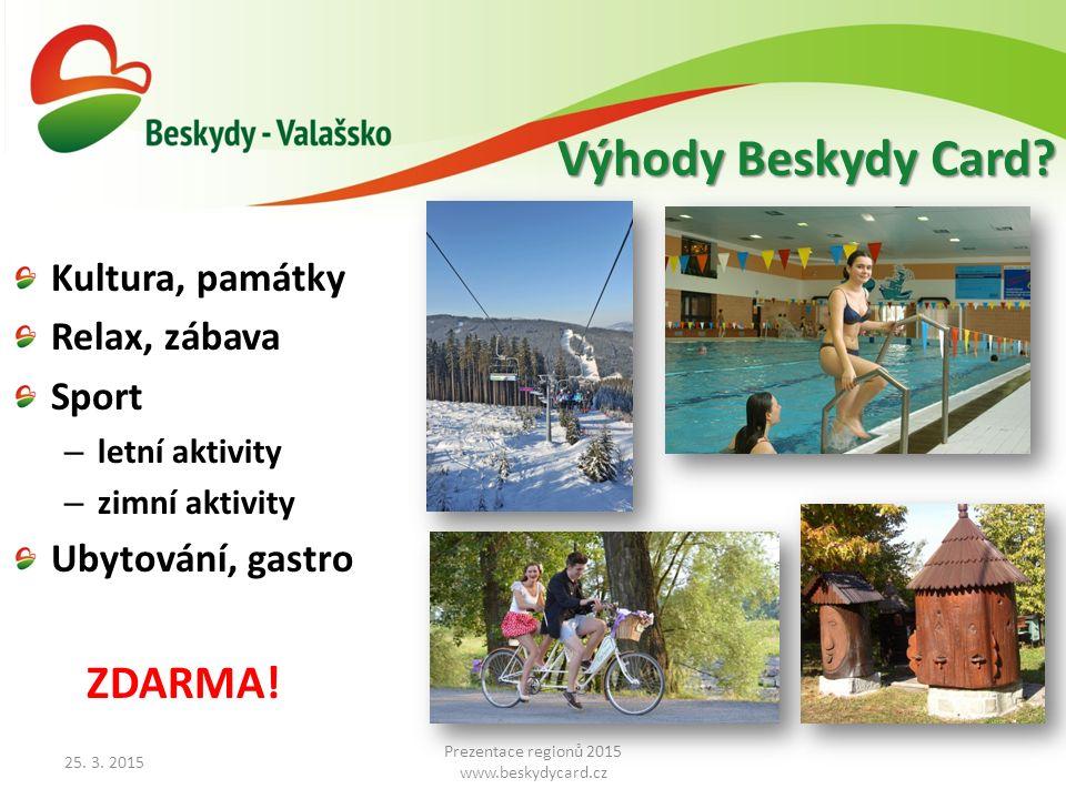 25. 3. 2015 Prezentace regionů 2015 www.beskydycard.cz www.beskydycard.cz www.beskydycard.cz