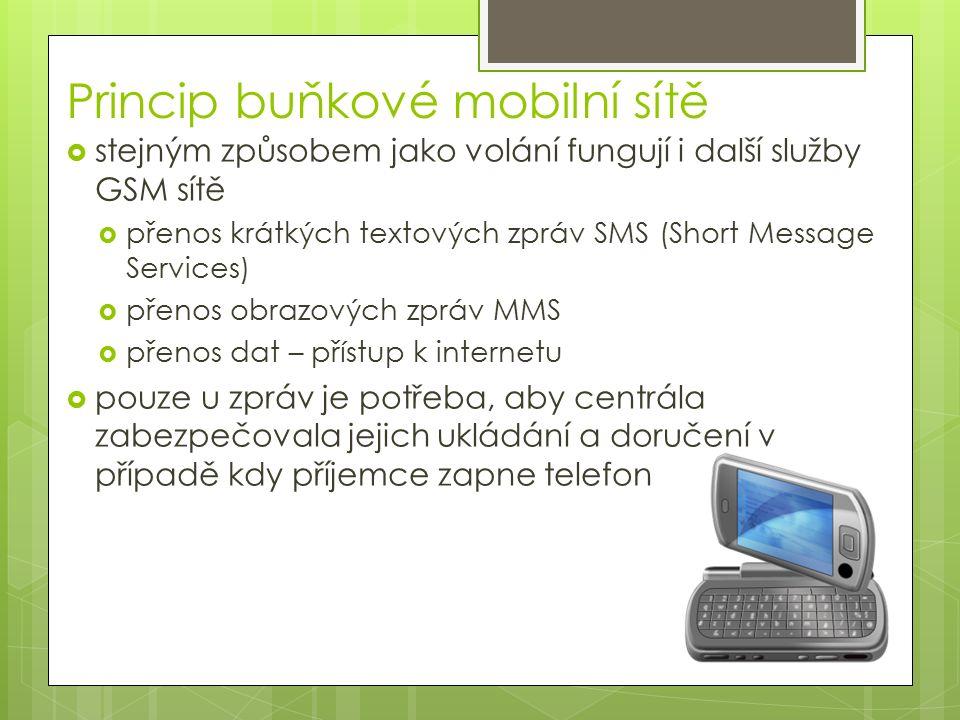 Princip buňkové mobilní sítě  stejným způsobem jako volání fungují i další služby GSM sítě  přenos krátkých textových zpráv SMS (Short Message Services)  přenos obrazových zpráv MMS  přenos dat – přístup k internetu  pouze u zpráv je potřeba, aby centrála zabezpečovala jejich ukládání a doručení v případě kdy příjemce zapne telefon