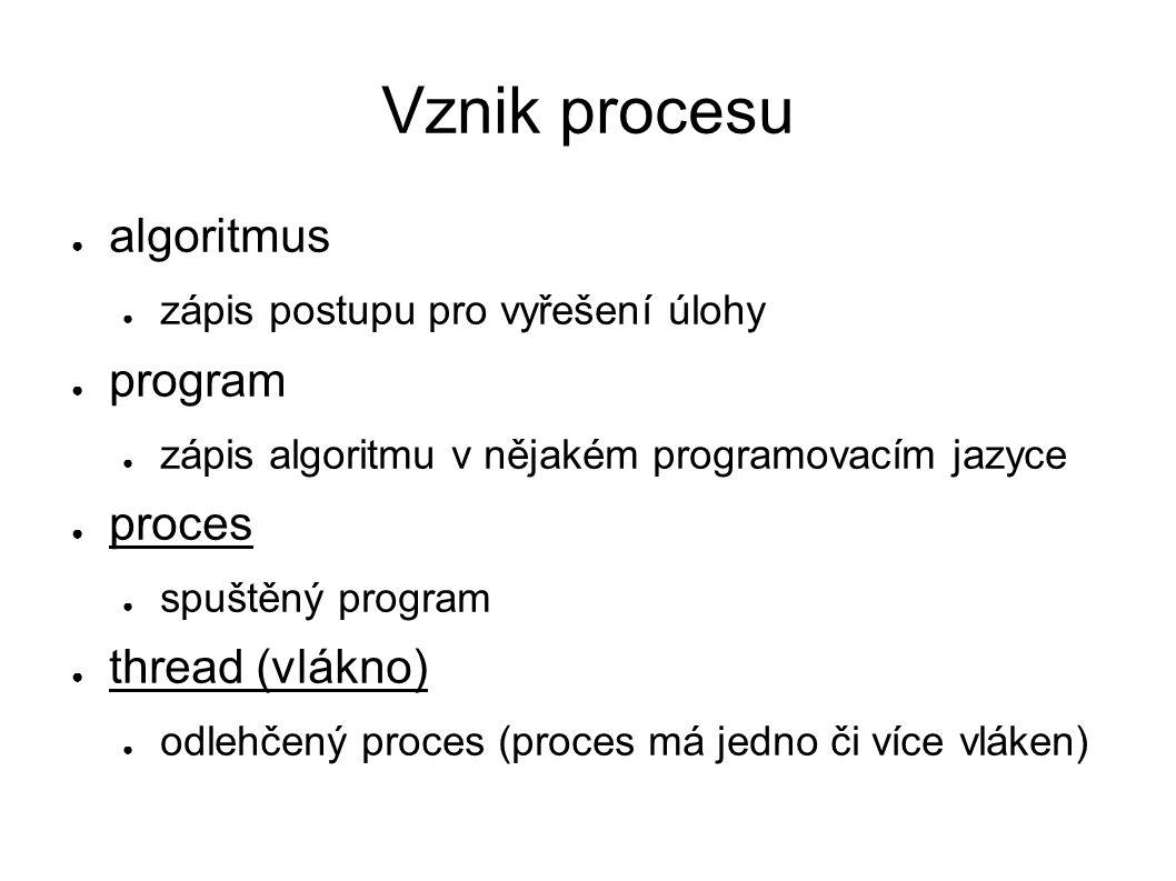 Vznik procesu ● algoritmus ● zápis postupu pro vyřešení úlohy ● program ● zápis algoritmu v nějakém programovacím jazyce ● proces ● spuštěný program ● thread (vlákno) ● odlehčený proces (proces má jedno či více vláken)