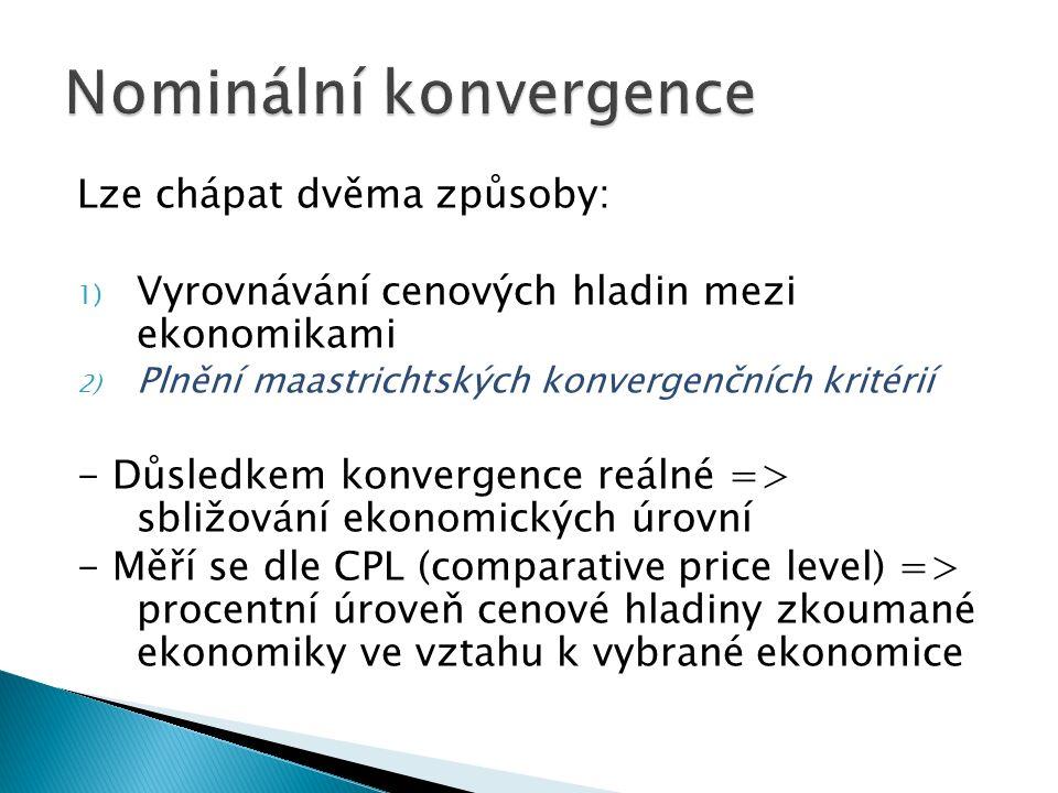 Lze chápat dvěma způsoby: 1) Vyrovnávání cenových hladin mezi ekonomikami 2) Plnění maastrichtských konvergenčních kritérií - Důsledkem konvergence reálné => sbližování ekonomických úrovní - Měří se dle CPL (comparative price level) => procentní úroveň cenové hladiny zkoumané ekonomiky ve vztahu k vybrané ekonomice