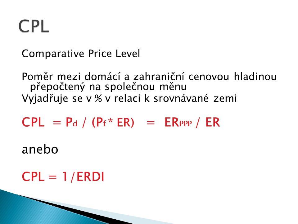 Comparative Price Level Poměr mezi domácí a zahraniční cenovou hladinou přepočtený na společnou měnu Vyjadřuje se v % v relaci k srovnávané zemi CPL = P d / (P f * ER) = ER PPP / ER anebo CPL = 1/ERDI