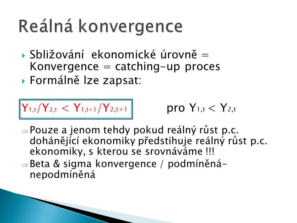  Sbližování ekonomické úrovně = Konvergence = catching-up proces  Formálně lze zapsat: Y 1,t /Y 2,t < Y 1,t+1 /Y 2,t+1 pro Y 1,t < Y 2,t  Pouze a jenom tehdy pokud reálný růst p.c.