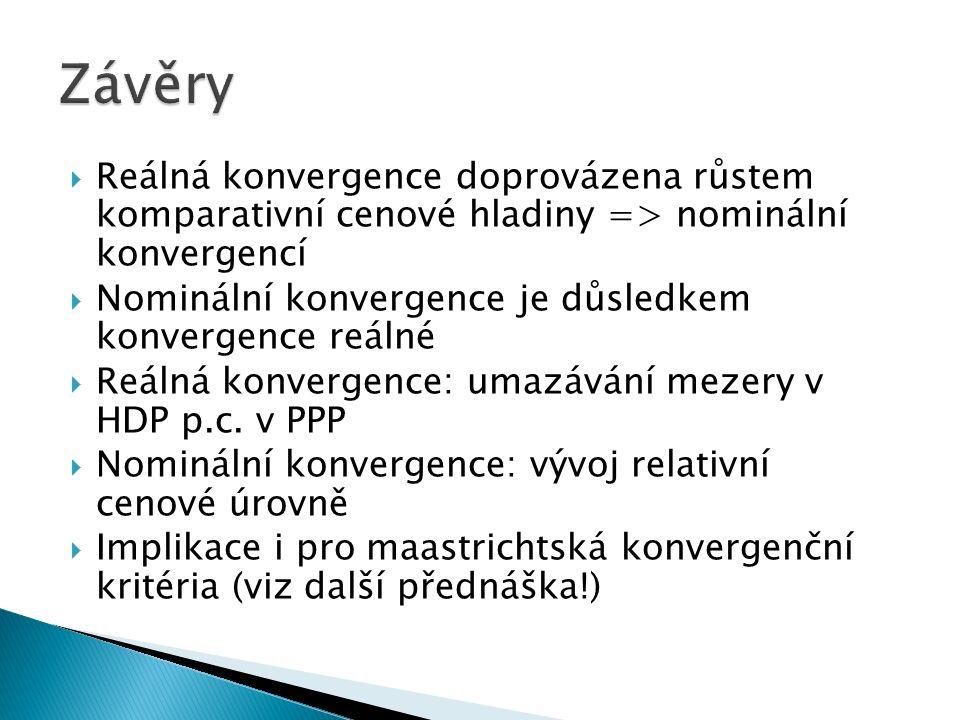  Reálná konvergence doprovázena růstem komparativní cenové hladiny => nominální konvergencí  Nominální konvergence je důsledkem konvergence reálné  Reálná konvergence: umazávání mezery v HDP p.c.