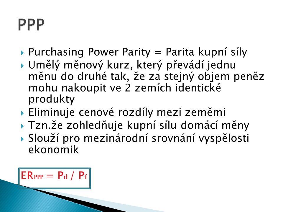  Purchasing Power Parity = Parita kupní síly  Umělý měnový kurz, který převádí jednu měnu do druhé tak, že za stejný objem peněz mohu nakoupit ve 2 zemích identické produkty  Eliminuje cenové rozdíly mezi zeměmi  Tzn.že zohledňuje kupní sílu domácí měny  Slouží pro mezinárodní srovnání vyspělosti ekonomik ER PPP = P d / P f
