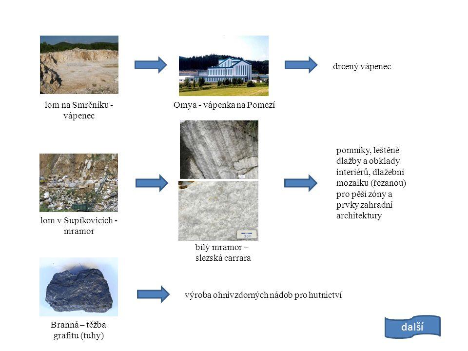 lom na Smrčníku - vápenec drcený vápenec Omya - vápenka na Pomezí pomníky, leštěné dlažby a obklady interiérů, dlažební mozaiku (řezanou) pro pěší zóny a prvky zahradní architektury lom v Supíkovicích - mramor bílý mramor – slezská carrara Branná – těžba grafitu (tuhy) výroba ohnivzdorných nádob pro hutnictví další