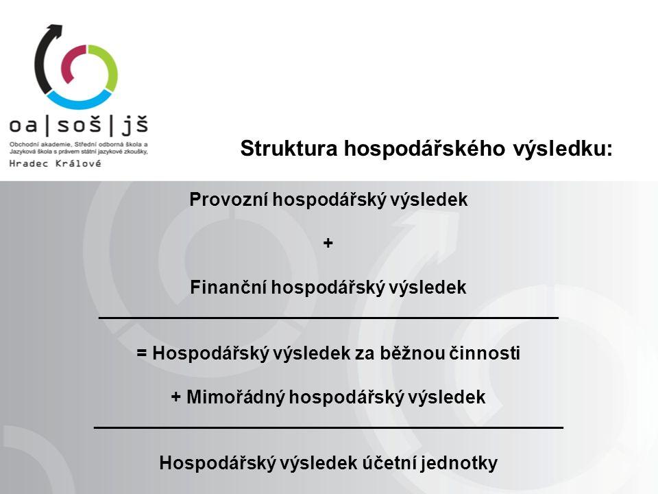 Struktura hospodářského výsledku: Provozní hospodářský výsledek + Finanční hospodářský výsledek _____________________________________________ = Hospodářský výsledek za běžnou činnosti + Mimořádný hospodářský výsledek ______________________________________________ Hospodářský výsledek účetní jednotky