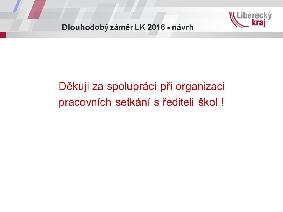 Dlouhodobý záměr LK 2016 - návrh Děkuji za spolupráci při organizaci pracovních setkání s řediteli škol !