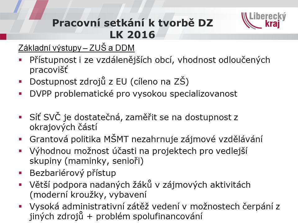 Pracovní setkání k tvorbě DZ LK 2016 Základní výstupy – ZUŠ a DDM  Přístupnost i ze vzdálenějších obcí, vhodnost odloučených pracovišť  Dostupnost zdrojů z EU (cíleno na ZŠ)  DVPP problematické pro vysokou specializovanost  Síť SVČ je dostatečná, zaměřit se na dostupnost z okrajových částí  Grantová politika MŠMT nezahrnuje zájmové vzdělávání  Výhodnou možnost účasti na projektech pro vedlejší skupiny (maminky, senioři)  Bezbariérový přístup  Větší podpora nadaných žáků v zájmových aktivitách (moderní kroužky, vybavení  Vysoká administrativní zátěž vedení v možnostech čerpání z jiných zdrojů + problém spolufinancování