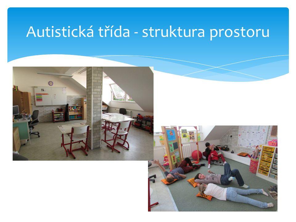Autistická třída - struktura prostoru