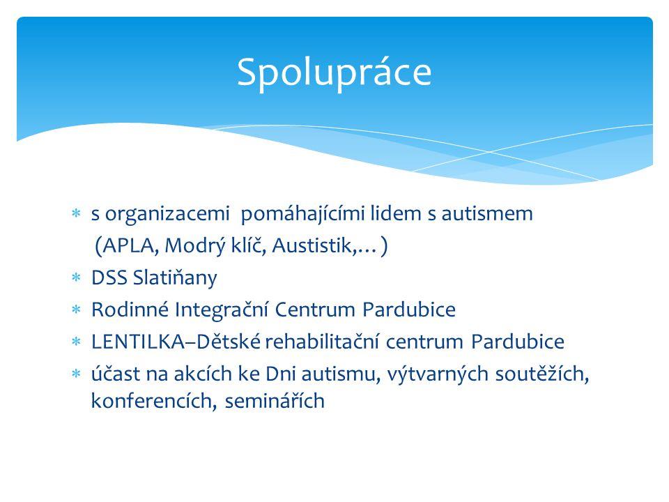 Vystoupení žáků Práce s iPady AFI Palác Pardubice