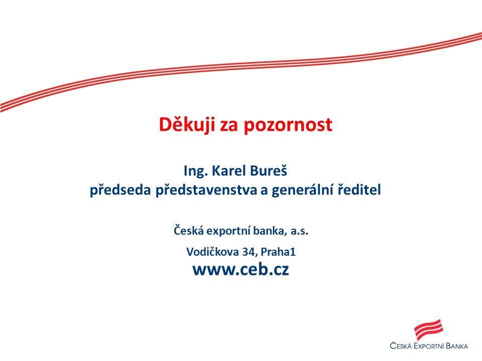 Česká exportní banka, a.s. Vodičkova 34, Praha1 www.ceb.cz Ing.
