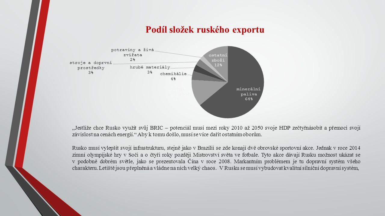 """Podíl složek ruského exportu """"Jestliže chce Rusko využít svůj BRIC – potenciál musí mezi roky 2010 až 2050 svoje HDP zečtyřnásobit a přemoci svojí závislost na cenách energií. Aby k tomu došlo, musí se více dařit ostatním oborům."""