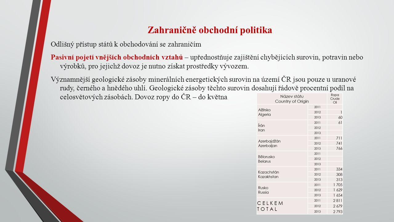 Turecko a Česká republika nejvyšší hodnota obchodní výměny byla registrována v roce 2013, a to 65,75 mld Kč jedná se o meziroční růst o 20% Turecku patří 19.