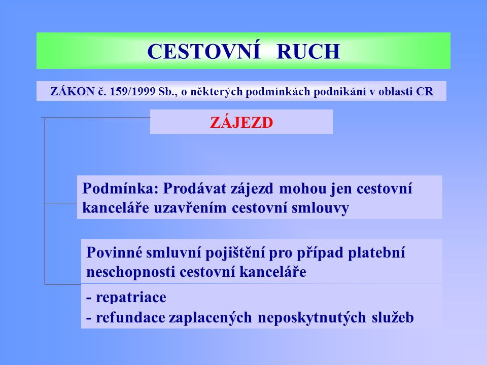 CESTOVNÍ RUCH ZÁKON č.