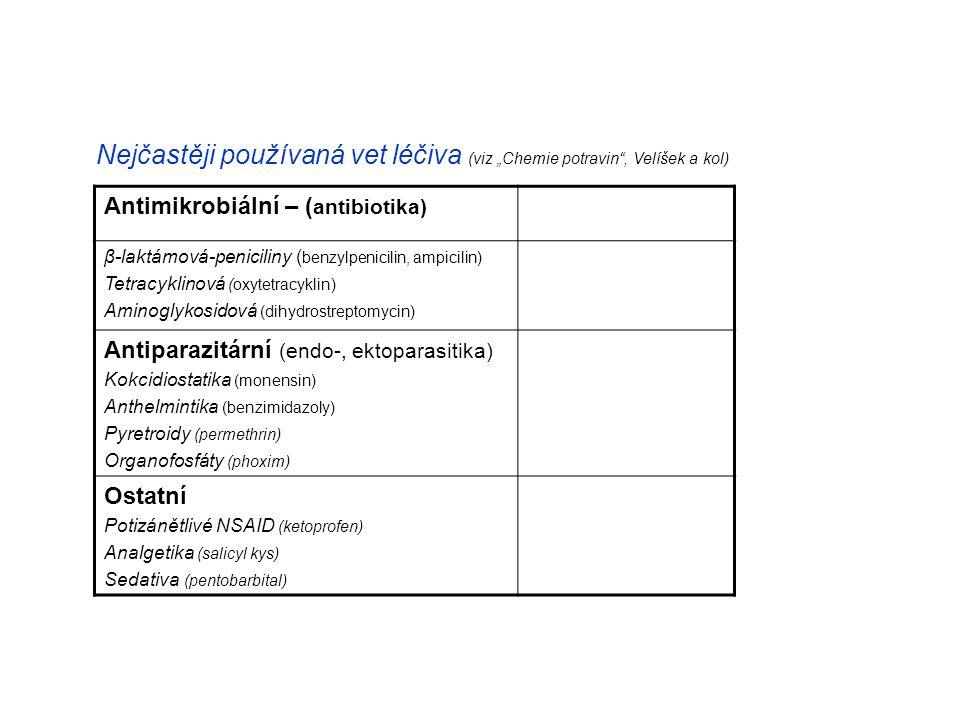 """Nejčastěji používaná vet léčiva (viz """"Chemie potravin , Velíšek a kol) Antimikrobiální – ( antibiotika) β-laktámová-peniciliny ( benzylpenicilin, ampicilin) Tetracyklinová (oxytetracyklin) Aminoglykosidová (dihydrostreptomycin) Antiparazitární (endo-, ektoparasitika) Kokcidiostatika (monensin) Anthelmintika (benzimidazoly) Pyretroidy (permethrin) Organofosfáty (phoxim) Ostatní Potizánětlivé NSAID (ketoprofen) Analgetika (salicyl kys) Sedativa (pentobarbital)"""