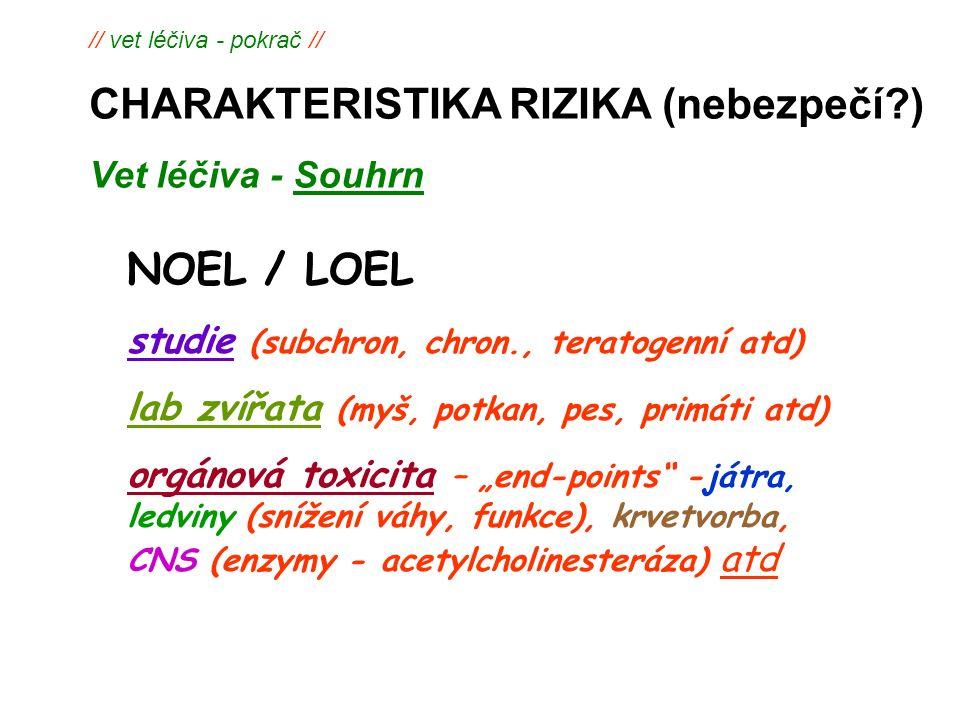 """CHARAKTERISTIKA RIZIKA (nebezpečí ) Vet léčiva - Souhrn // vet léčiva - pokrač // NOEL / LOEL studie (subchron, chron., teratogenní atd) lab zvířata (myš, potkan, pes, primáti atd) orgánová toxicita – """"end-points -játra, ledviny (snížení váhy, funkce), krvetvorba, CNS (enzymy - acetylcholinesteráza) atd"""