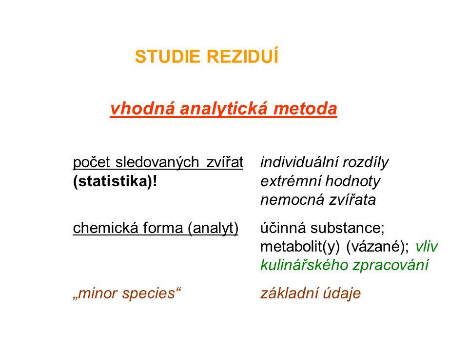 """STUDIE REZIDUÍ vhodná analytická metoda počet sledovaných zvířatindividuální rozdíly (statistika)!extrémní hodnoty nemocná zvířata chemická forma (analyt)účinná substance; metabolit(y) (vázané); vliv kulinářského zpracování """"minor species základní údaje"""