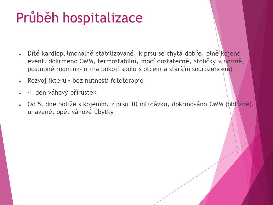 Průběh hospitalizace Dítě kardiopulmonálně stabilizované, k prsu se chytá dobře, plně kojeno event.