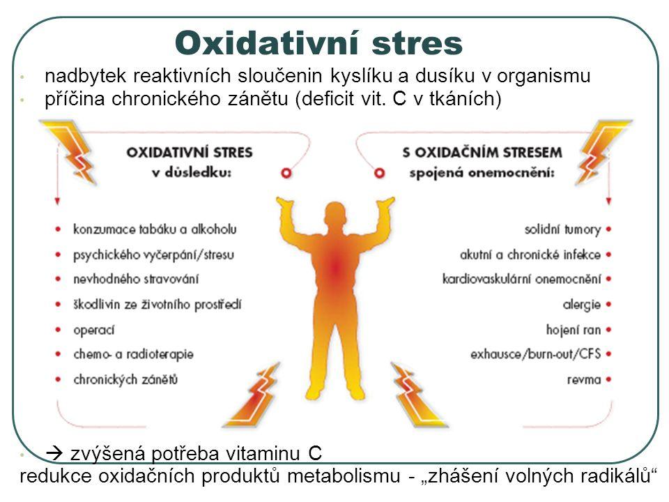 Oxidativní stres nadbytek reaktivních sloučenin kyslíku a dusíku v organismu příčina chronického zánětu (deficit vit. C v tkáních)  zvýšená potřeba v