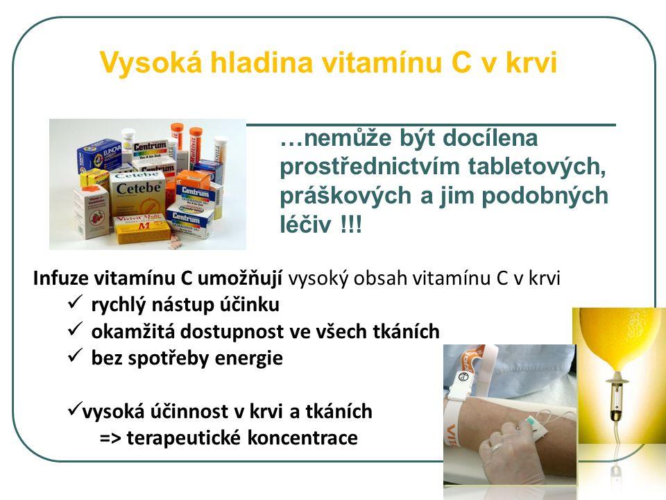 Vysoká hladina vitamínu C v krvi …nemůže být docílena prostřednictvím tabletových, práškových a jim podobných léčiv !!! Infuze vitamínu C umožňují vys