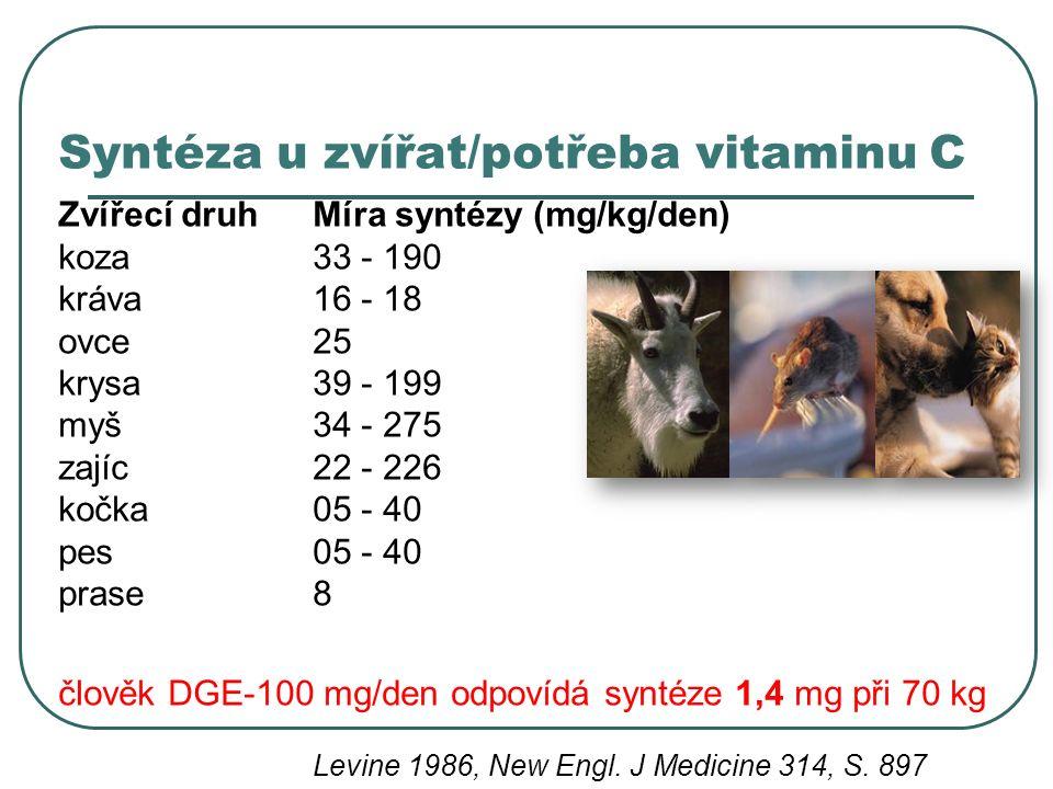 Zvířecí druhMíra syntézy (mg/kg/den) koza33 - 190 kráva16 - 18 ovce25 krysa 39 - 199 myš34 - 275 zajíc22 - 226 kočka05 - 40 pes05 - 40 prase 8 člověk DGE-100 mg/den odpovídá syntéze 1,4 mg při 70 kg Levine 1986, New Engl.