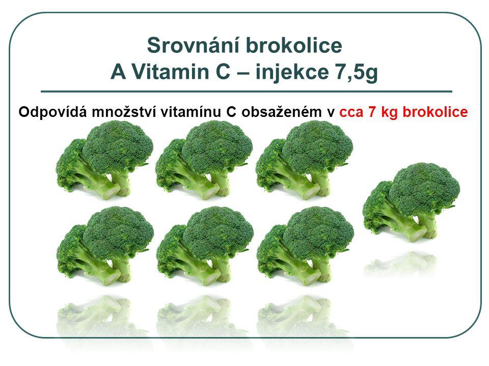Srovnání brokolice A Vitamin C – injekce 7,5g Odpovídá množství vitamínu C obsaženém v cca 7 kg brokolice