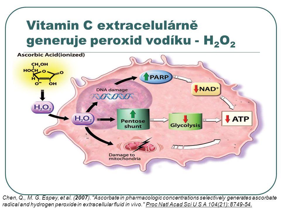 Vitamin C extracelulárně generuje peroxid vodíku - H 2 O 2 Chen, Q., M.