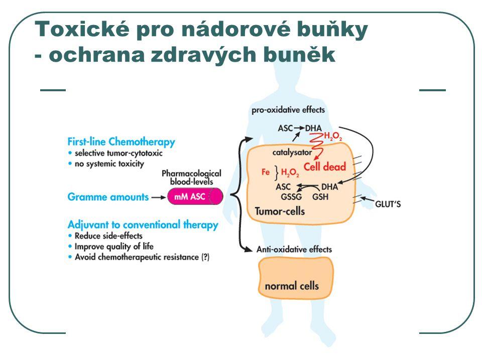 Toxické pro nádorové buňky - ochrana zdravých buněk