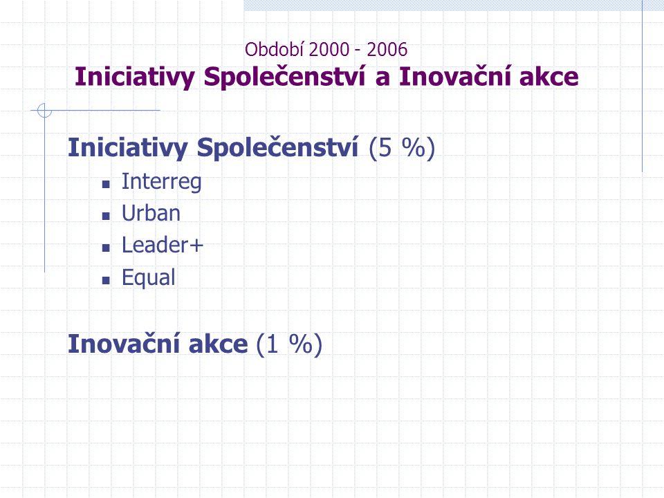 Období 2000 - 2006 Iniciativy Společenství a Inovační akce Iniciativy Společenství (5 %) Interreg Urban Leader+ Equal Inovační akce (1 %)