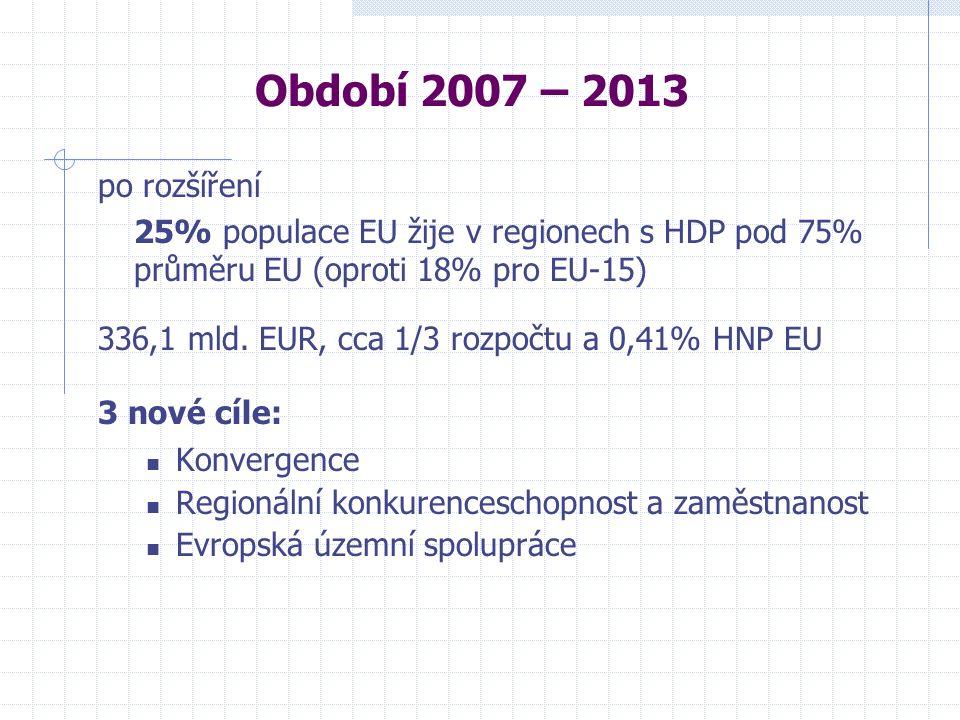 Období 2007 – 2013 po rozšíření 25% populace EU žije v regionech s HDP pod 75% průměru EU (oproti 18% pro EU-15) 336,1 mld.