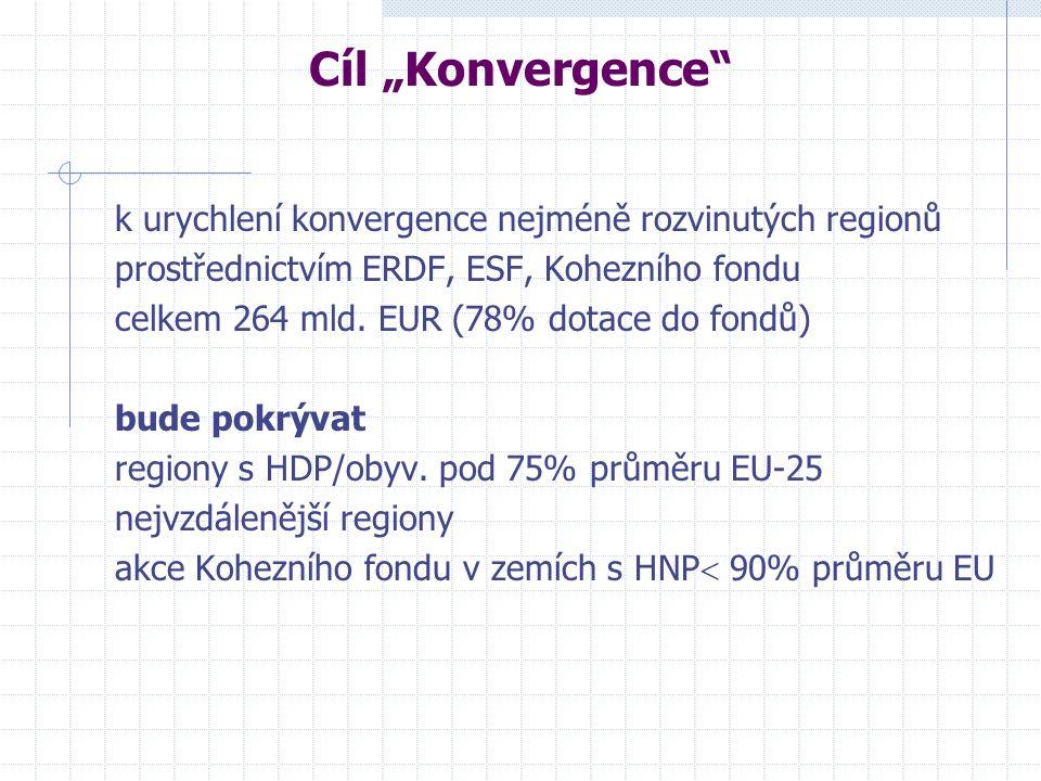 k urychlení konvergence nejméně rozvinutých regionů prostřednictvím ERDF, ESF, Kohezního fondu celkem 264 mld.