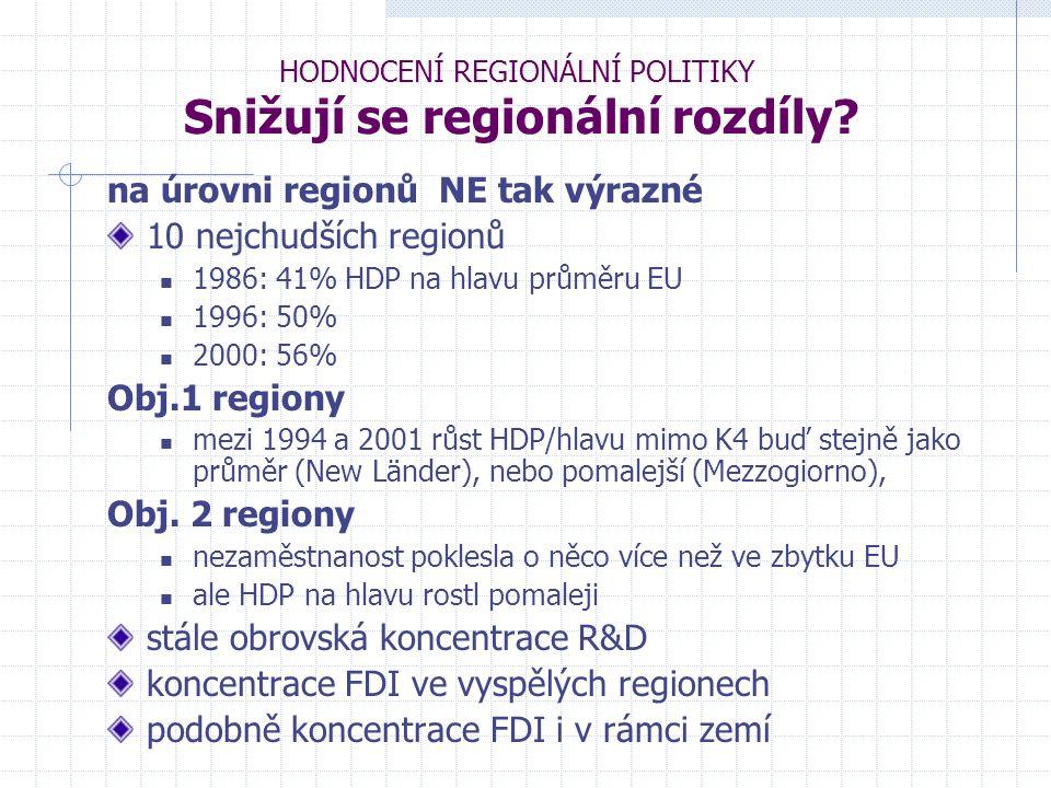 HODNOCENÍ REGIONÁLNÍ POLITIKY Snižují se regionální rozdíly.