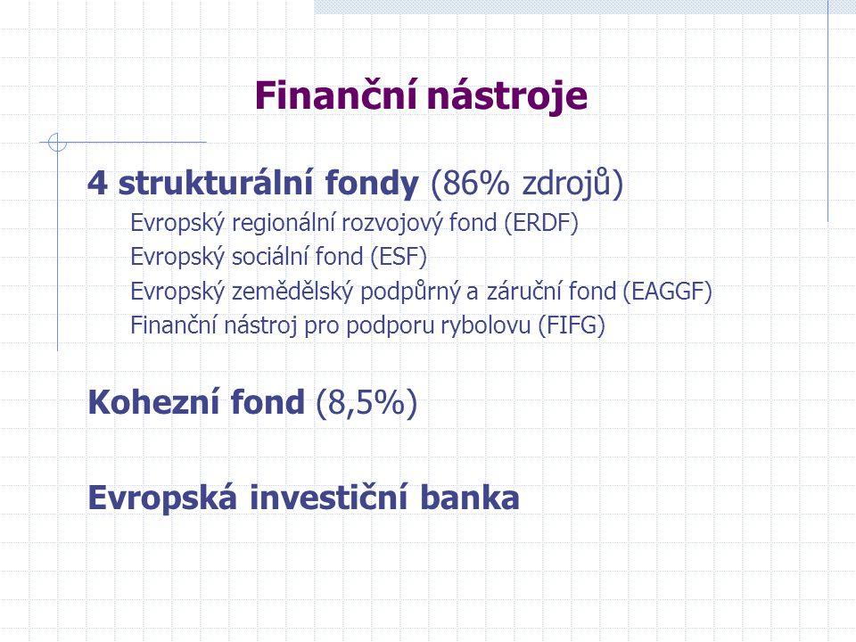 Finanční nástroje 4 strukturální fondy (86% zdrojů) Evropský regionální rozvojový fond (ERDF) Evropský sociální fond (ESF) Evropský zemědělský podpůrný a záruční fond (EAGGF) Finanční nástroj pro podporu rybolovu (FIFG) Kohezní fond (8,5%) Evropská investiční banka