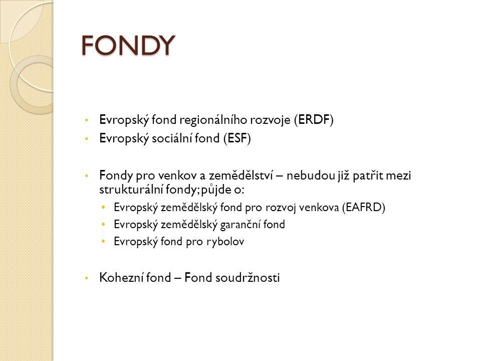 FONDY Evropský fond regionálního rozvoje (ERDF) Evropský sociální fond (ESF) Fondy pro venkov a zemědělství – nebudou již patřit mezi strukturální fondy; půjde o: Evropský zemědělský fond pro rozvoj venkova (EAFRD) Evropský zemědělský garanční fond Evropský fond pro rybolov Kohezní fond – Fond soudržnosti