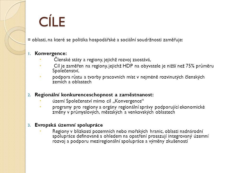 CÍLE = oblasti, na které se politika hospodářské a sociální soudržnosti zaměřuje: 1.