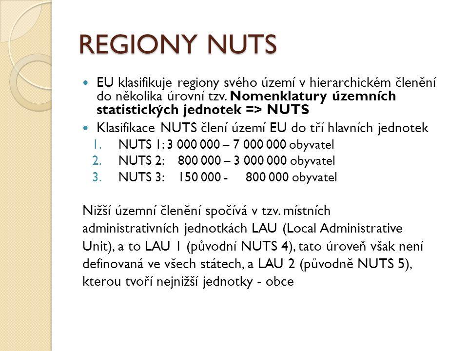 REGIONY NUTS EU klasifikuje regiony svého území v hierarchickém členění do několika úrovní tzv.