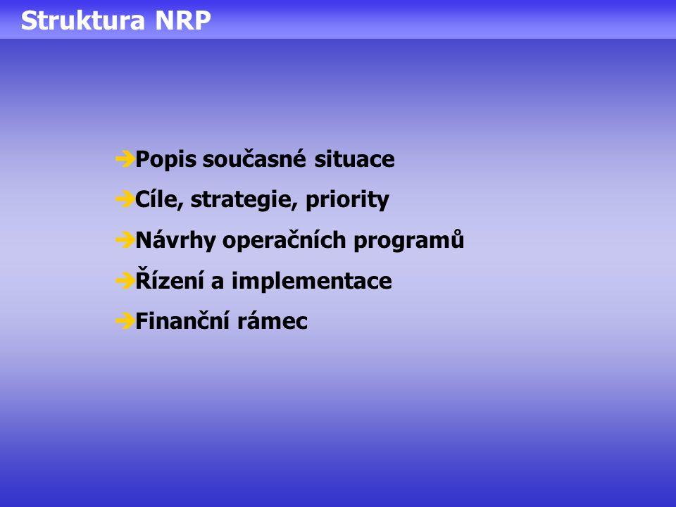 Struktura NRP  Popis současné situace  Cíle, strategie, priority  Návrhy operačních programů  Řízení a implementace  Finanční rámec