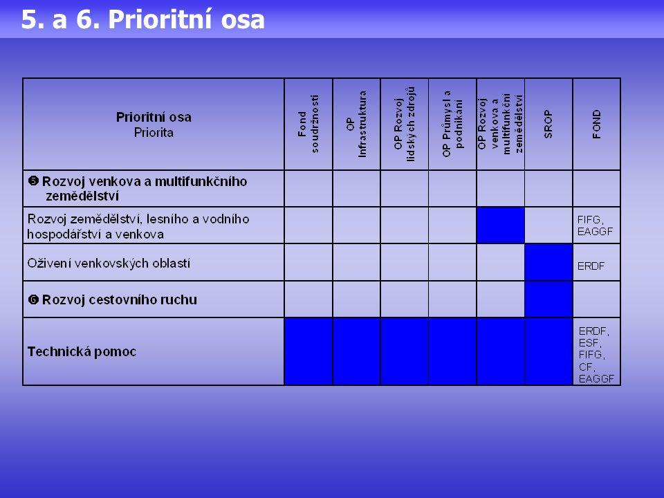 5. a 6. Prioritní osa