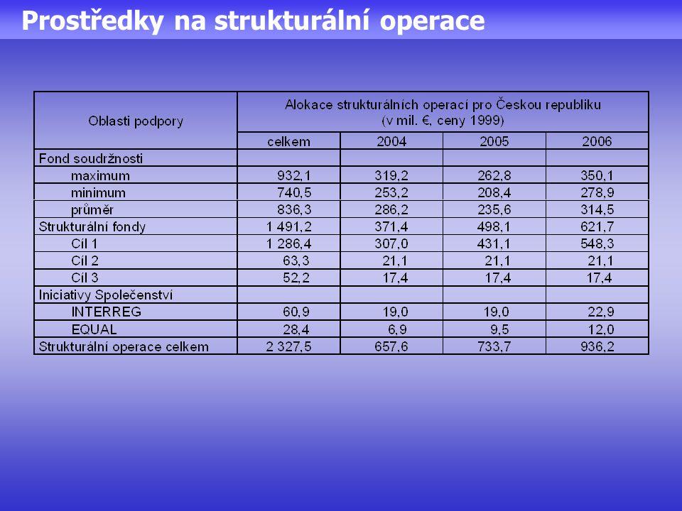 Prostředky na strukturální operace
