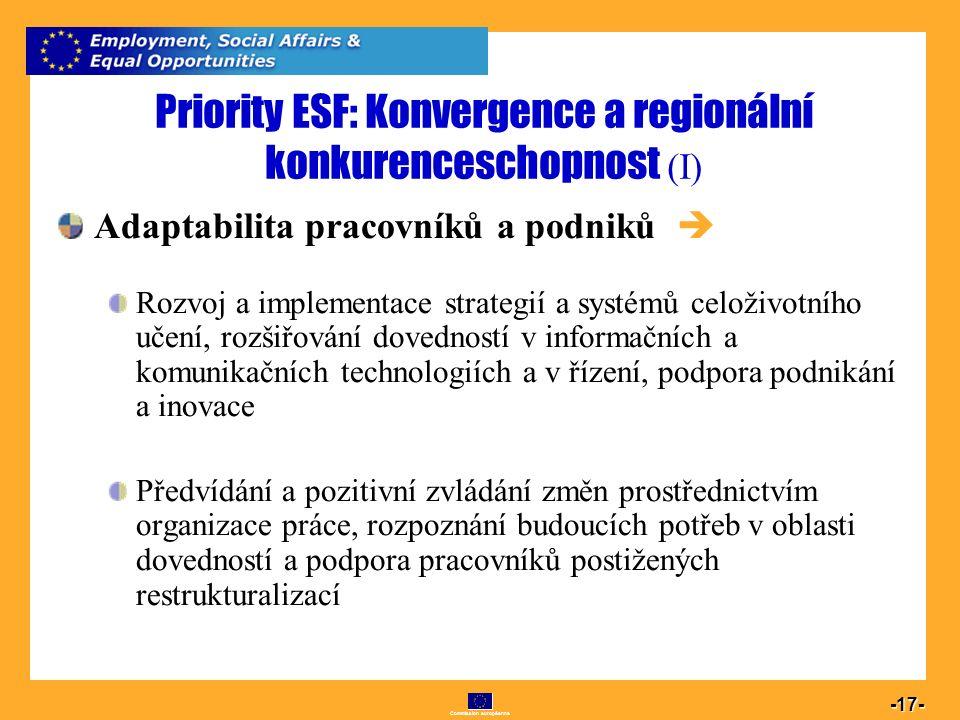 Commission européenne 17 -17- Priority ESF: Konvergence a regionální konkurenceschopnost (I) Adaptabilita pracovníků a podniků  Rozvoj a implementace