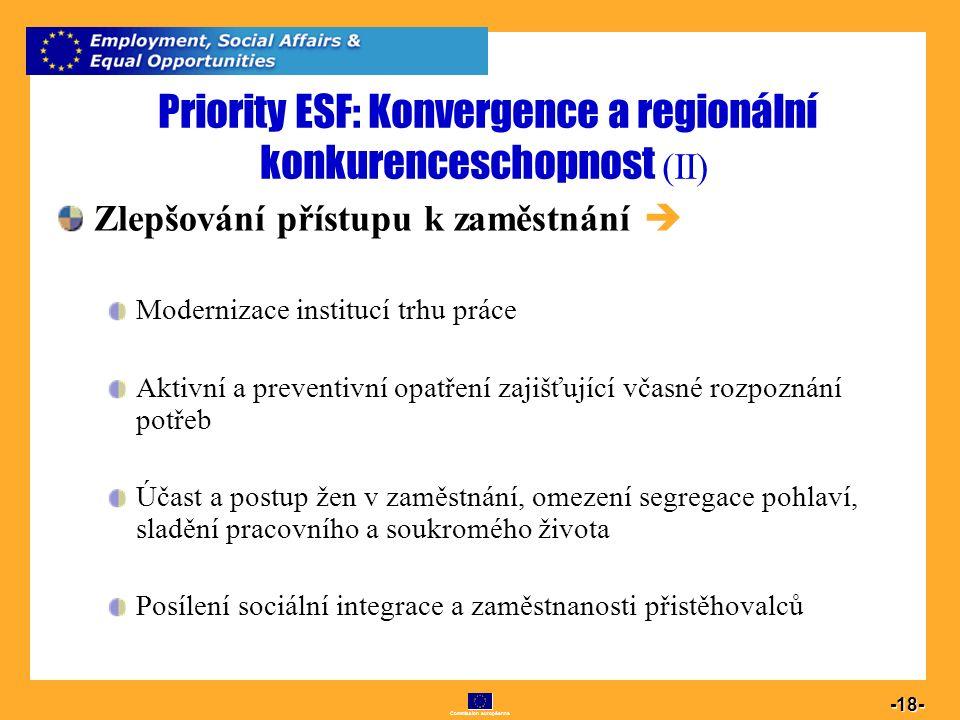 Commission européenne 18 -18- Priority ESF: Konvergence a regionální konkurenceschopnost (II) Zlepšování přístupu k zaměstnání  Modernizace institucí